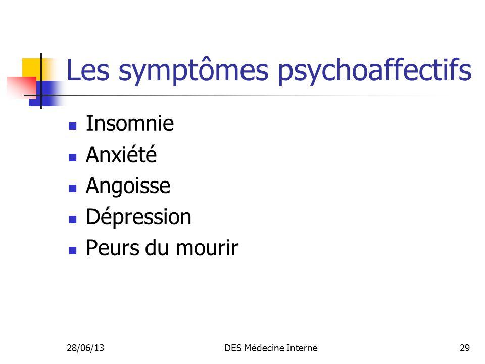 28/06/13DES Médecine Interne29 Les symptômes psychoaffectifs Insomnie Anxiété Angoisse Dépression Peurs du mourir