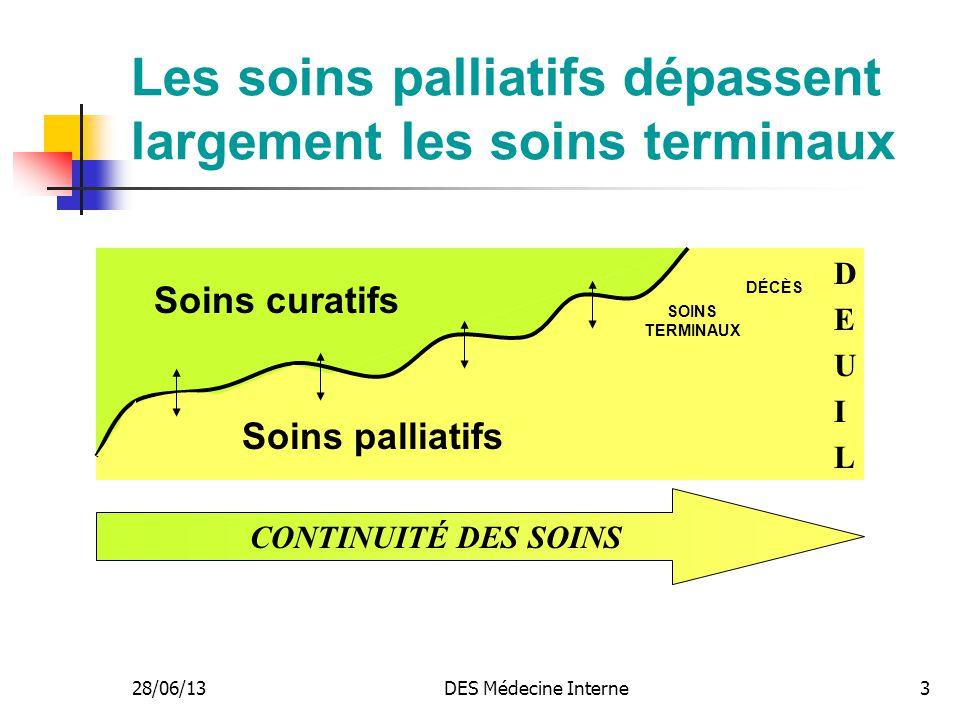 28/06/13DES Médecine Interne44 Outils décisionnels Paternostre B, 2003 : démarche décisionnelle Quel est le problème posé .