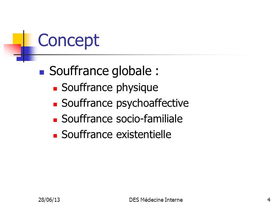 28/06/13DES Médecine Interne4 Concept Souffrance globale : Souffrance physique Souffrance psychoaffective Souffrance socio-familiale Souffrance existe