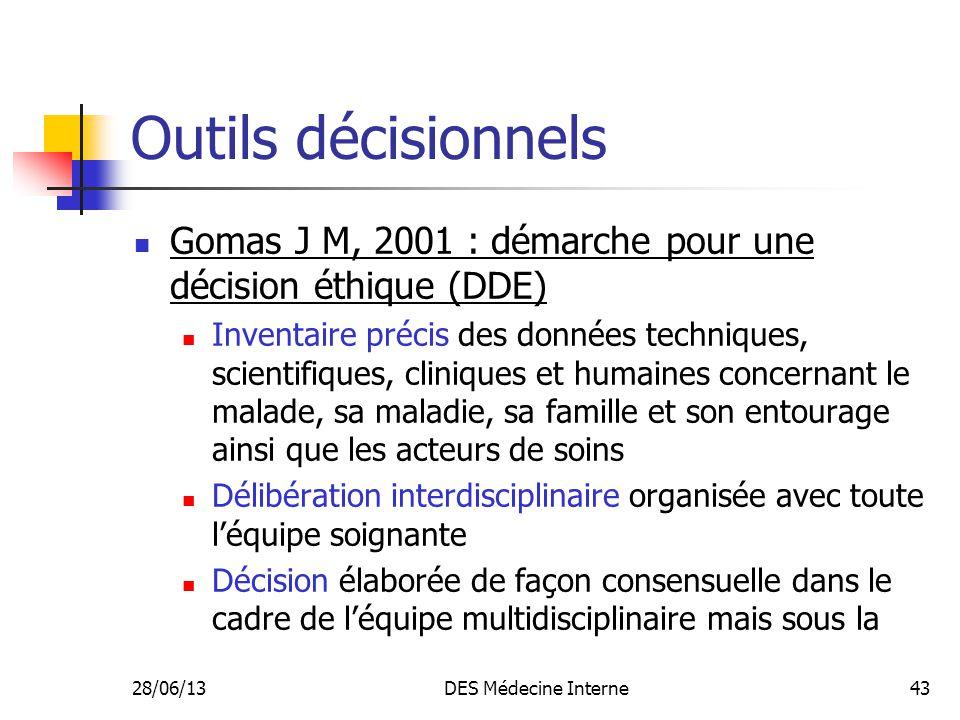 28/06/13DES Médecine Interne43 Outils décisionnels Gomas J M, 2001 : démarche pour une décision éthique (DDE) Inventaire précis des données techniques