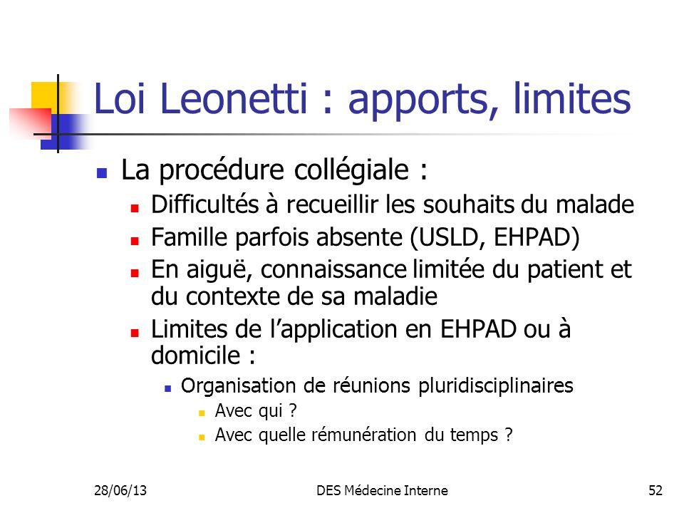 28/06/13DES Médecine Interne52 Loi Leonetti : apports, limites La procédure collégiale : Difficultés à recueillir les souhaits du malade Famille parfo