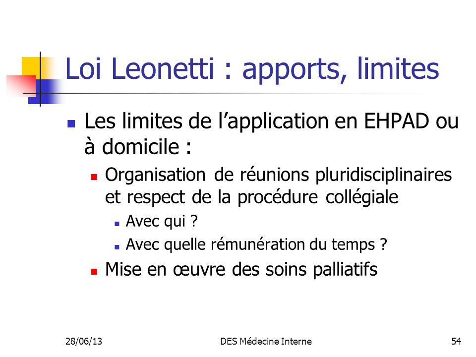 28/06/13DES Médecine Interne54 Loi Leonetti : apports, limites Les limites de lapplication en EHPAD ou à domicile : Organisation de réunions pluridisc