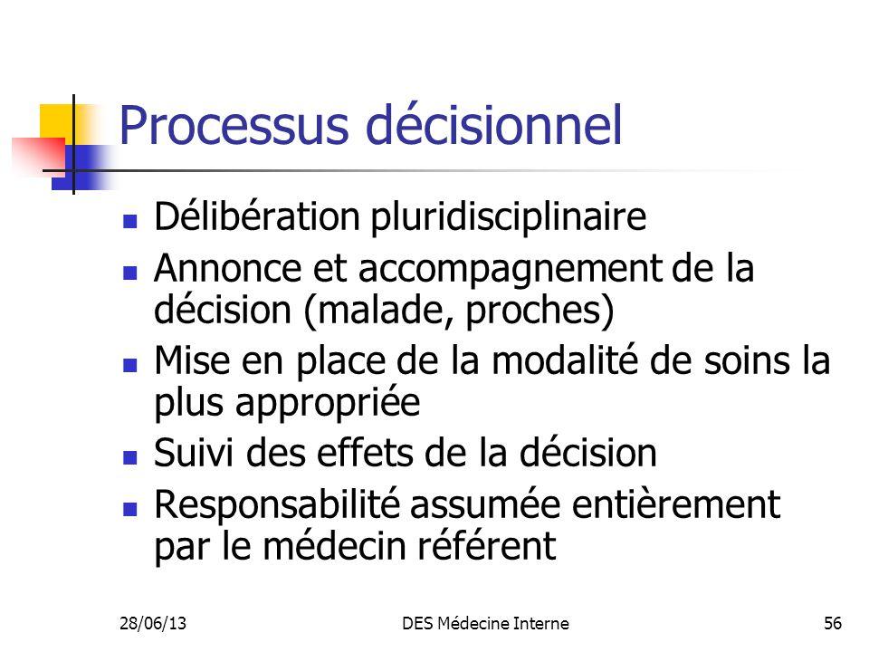 28/06/13DES Médecine Interne56 Processus décisionnel Délibération pluridisciplinaire Annonce et accompagnement de la décision (malade, proches) Mise e