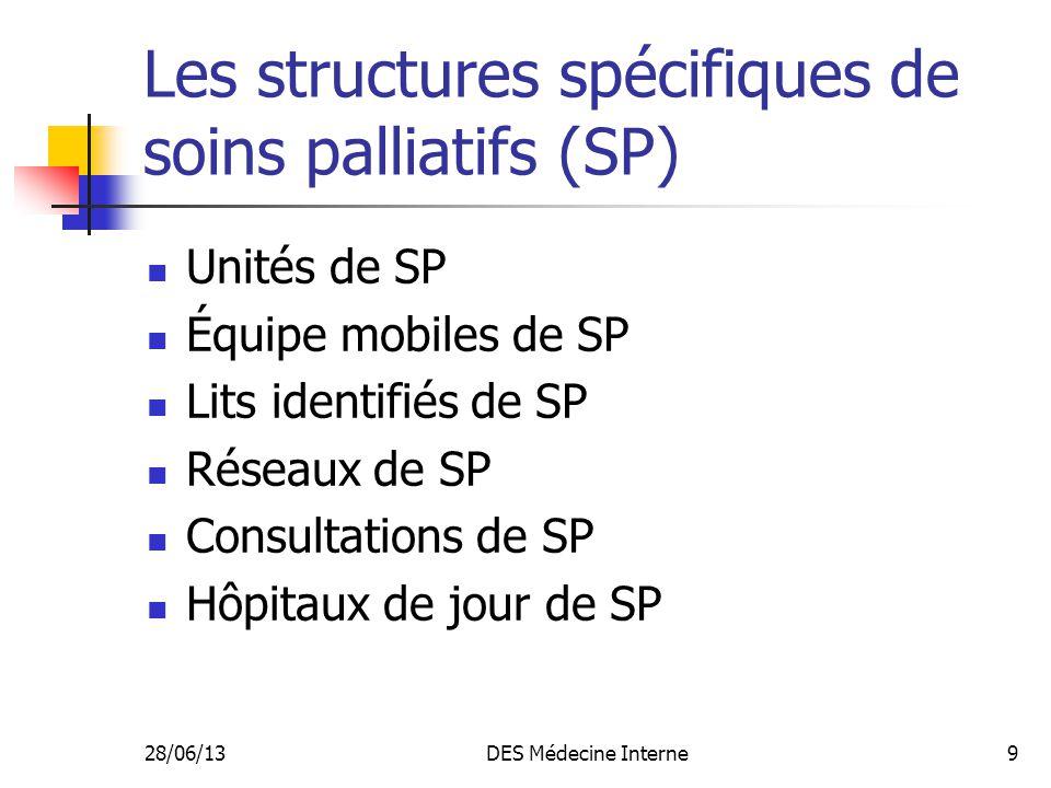 28/06/13DES Médecine Interne9 Les structures spécifiques de soins palliatifs (SP) Unités de SP Équipe mobiles de SP Lits identifiés de SP Réseaux de S