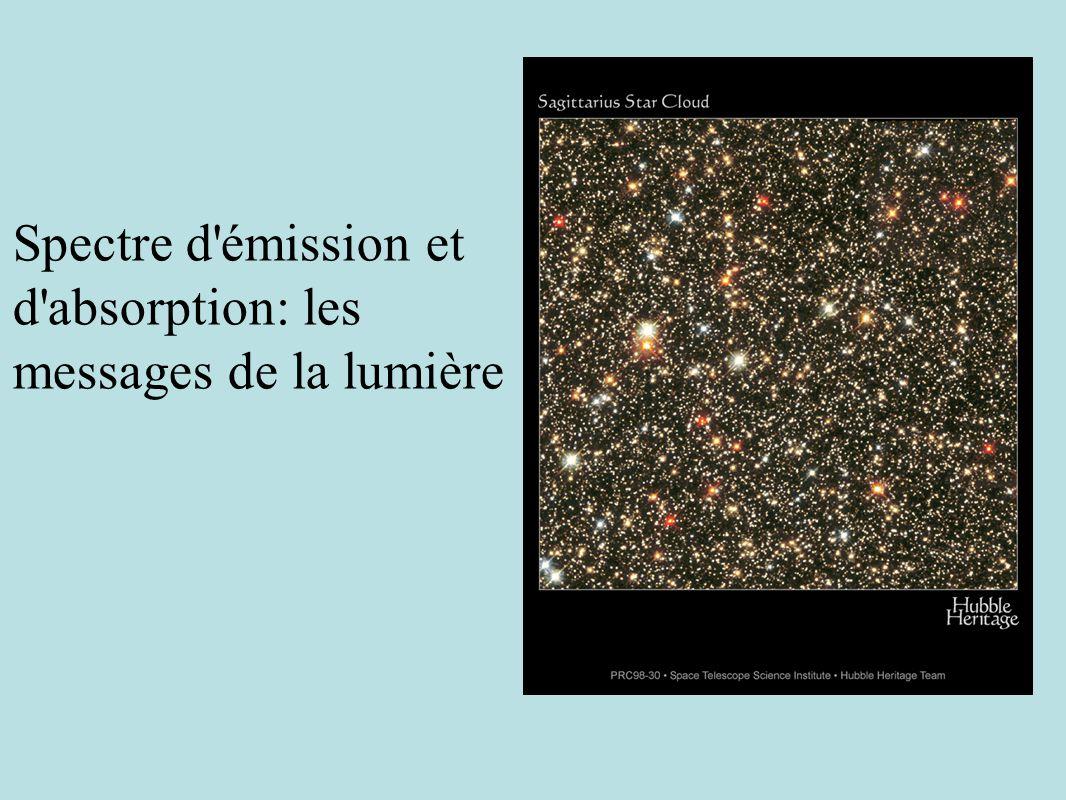 Spectre d'émission et d'absorption: les messages de la lumière