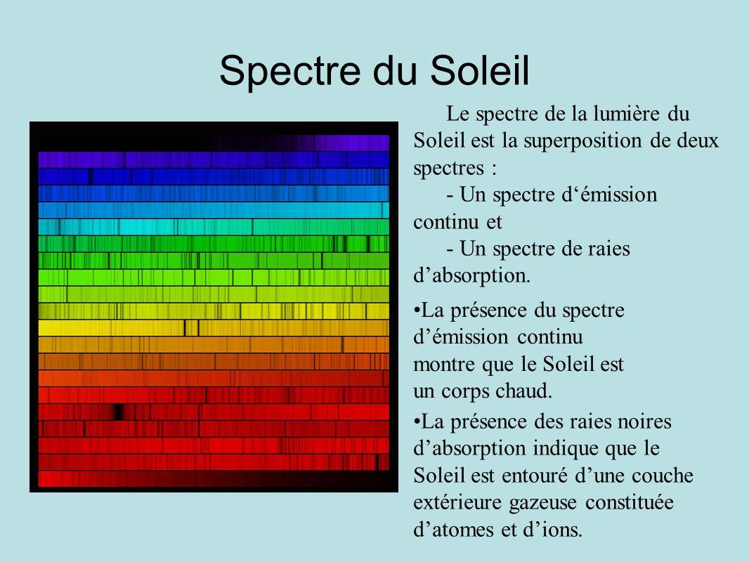 Spectre du Soleil Le spectre de la lumière du Soleil est la superposition de deux spectres : - Un spectre démission continu et - Un spectre de raies d