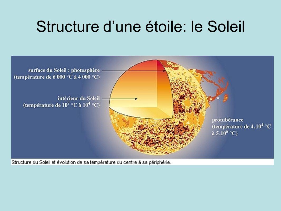 Structure dune étoile: le Soleil