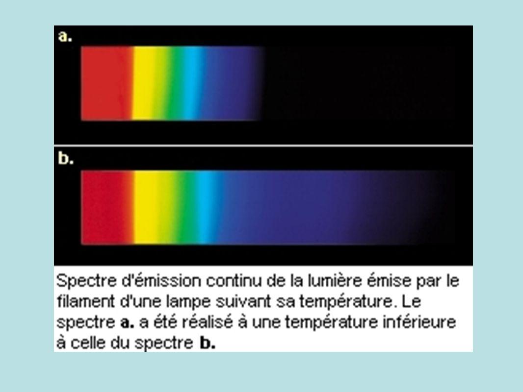 Un atome ou un ion monoatomique en phase gazeuse, lorsquil est éclairé par de la lumière blanche, ne peut absorber que les radiations lumineuses quelle peut émettre.
