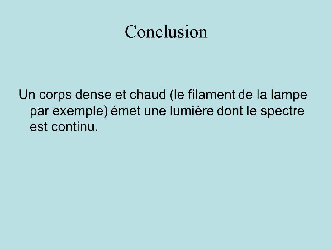 Conclusion Un corps dense et chaud (le filament de la lampe par exemple) émet une lumière dont le spectre est continu.