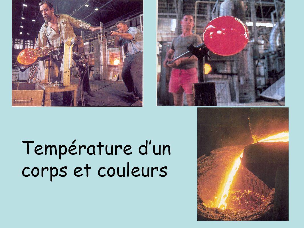 La loi de Wien relie la température à la longueur donde : Avec λ m la longueur donde en μm T la température en Kelvin