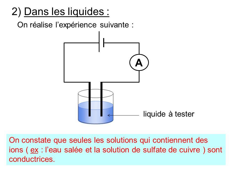 2) Dans les liquides : A On réalise lexpérience suivante : liquide à tester On constate que seules les solutions qui contiennent des ions ( ex : leau salée et la solution de sulfate de cuivre ) sont conductrices.
