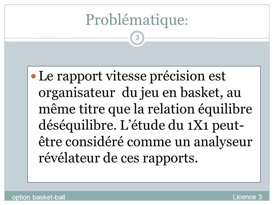 Problématique : Licence 3 option basket-ball 3 Le rapport vitesse précision est organisateur du jeu en basket, au même titre que la relation équilibre