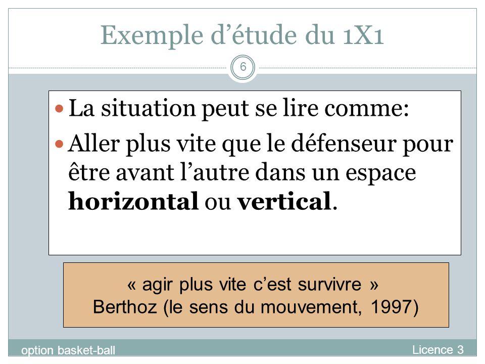 Exemple détude du 1X1 Licence 3 option basket-ball 6 La situation peut se lire comme: Aller plus vite que le défenseur pour être avant lautre dans un
