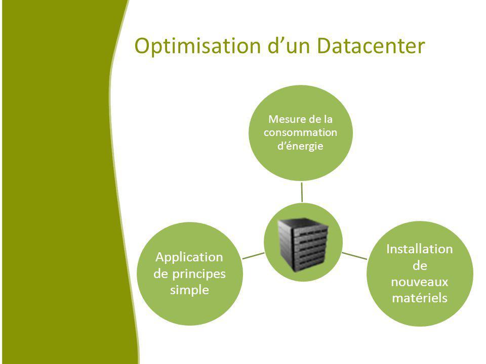 Optimisation dun Datacenter Mesure de la consommation dénergie Installation de nouveaux matériels Application de principes simple