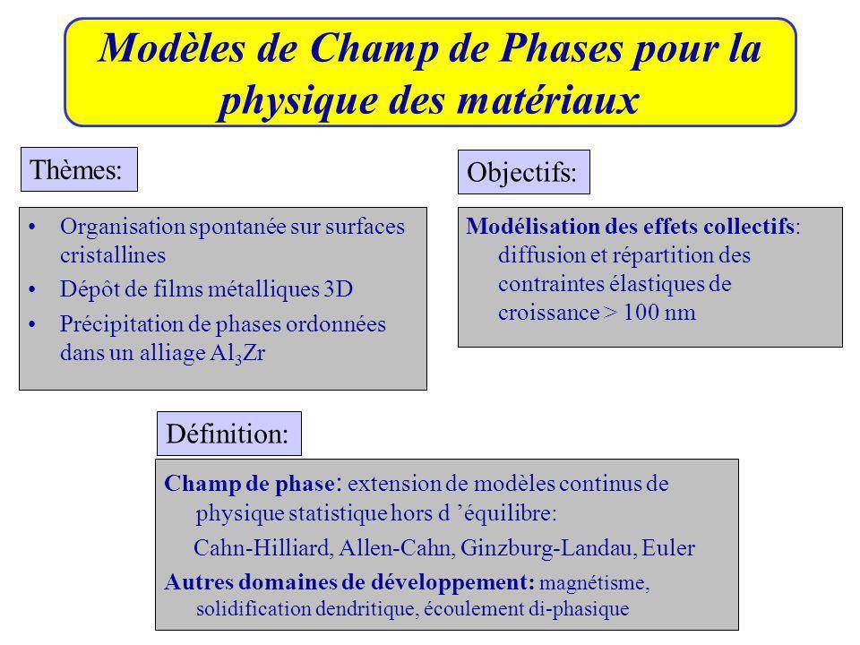 Modèles de Champ de Phases pour la physique des matériaux Organisation spontanée sur surfaces cristallines Dépôt de films métalliques 3D Précipitation de phases ordonnées dans un alliage Al 3 Zr Modélisation des effets collectifs: diffusion et répartition des contraintes élastiques de croissance > 100 nm Thèmes: Objectifs: Définition: Champ de phase : extension de modèles continus de physique statistique hors d équilibre: Cahn-Hilliard, Allen-Cahn, Ginzburg-Landau, Euler Autres domaines de développement: magnétisme, solidification dendritique, écoulement di-phasique