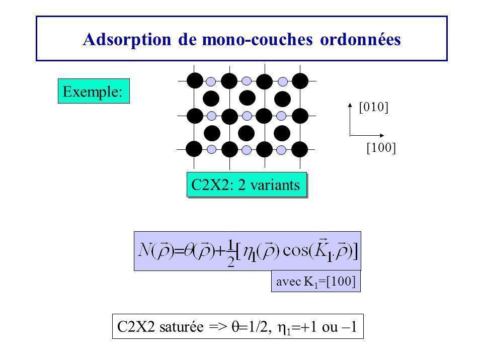 Adsorption de mono-couches ordonnées Exemple: C2X2: 2 variants C2X2 saturée => ou –1 avec K 1 =[100]