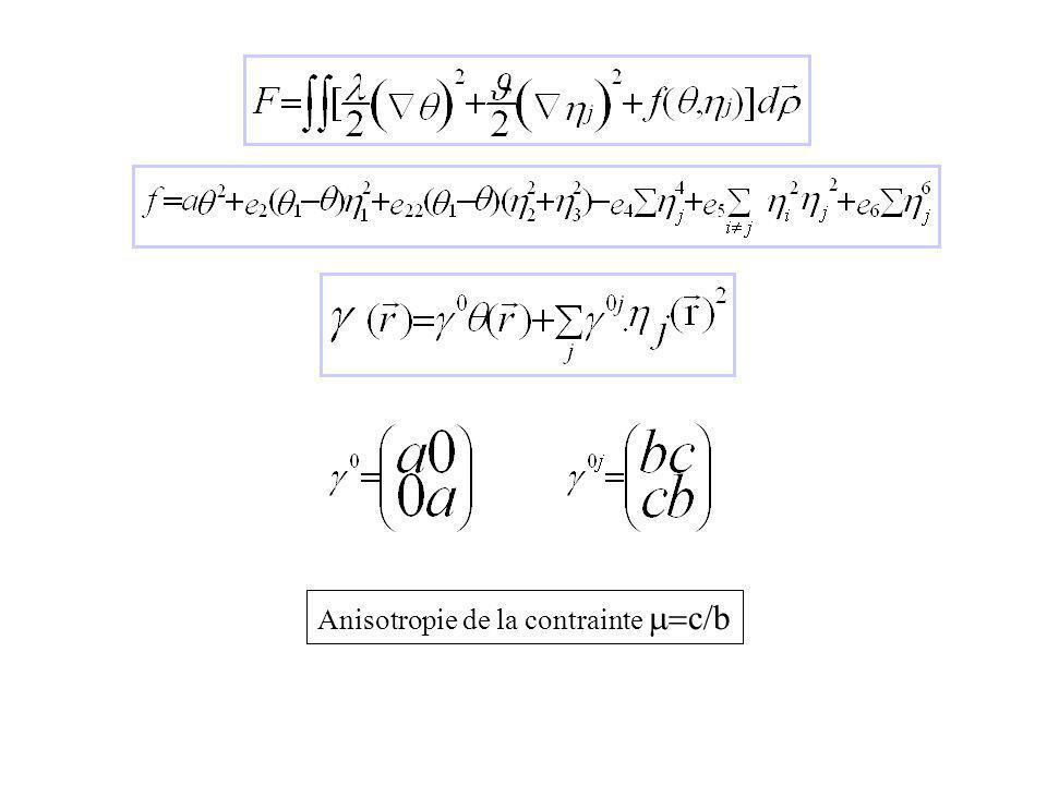 Anisotropie de la contrainte c/b