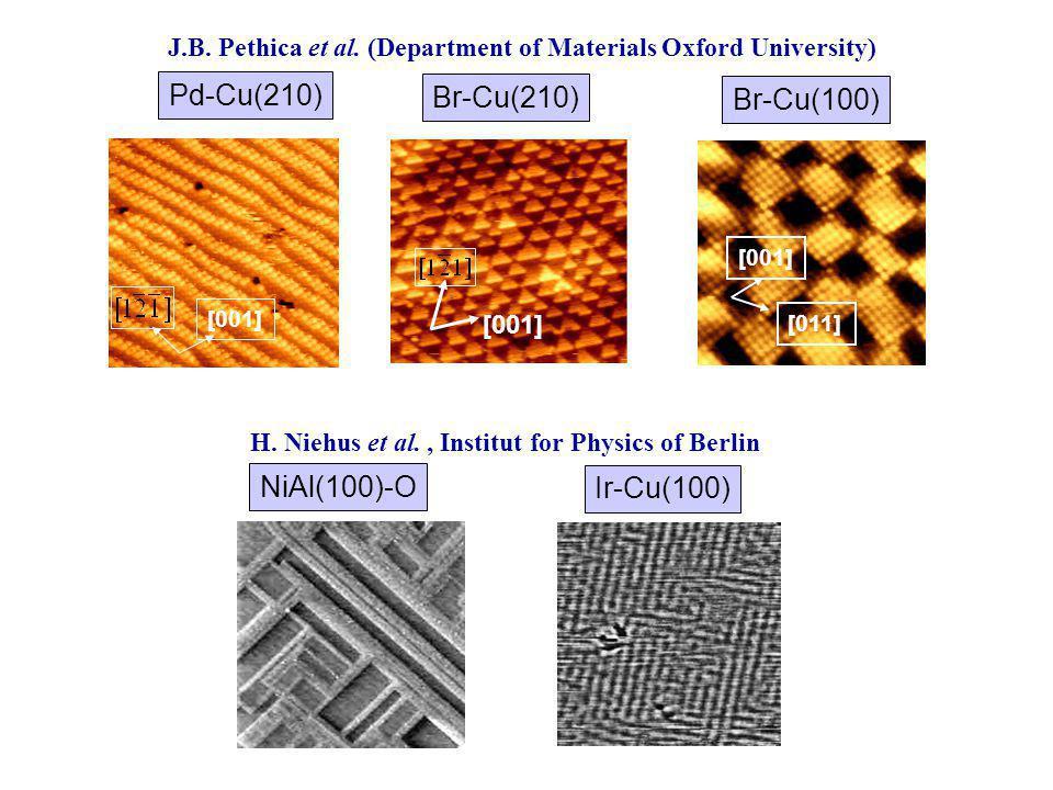 Br-Cu(100) [001] Pd-Cu(210) J.B. Pethica et al. (Department of Materials Oxford University) Br-Cu(210) [001] [011] [001] NiAl(100)-O Ir-Cu(100) H. Nie