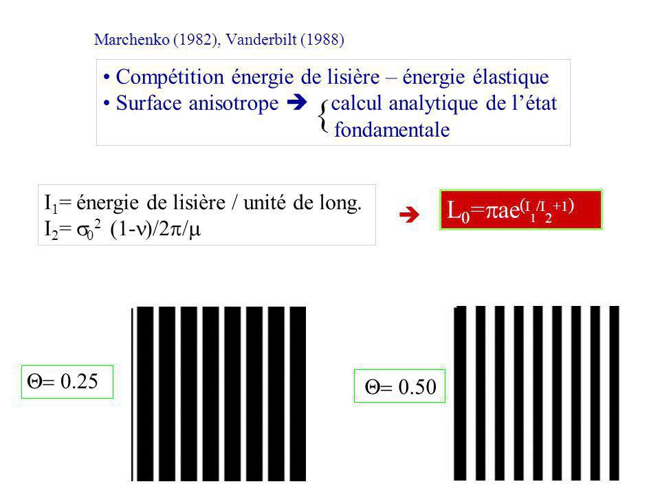 Marchenkoerbilt Marchenko (1982), Vanderbilt (1988) Compétition énergie de lisière – énergie élastique Surface anisotrope calcul analytique de létat fondamentale L 0 = ae ( I 1 /I 2 +1 ) I 1 = énergie de lisière / unité de long.