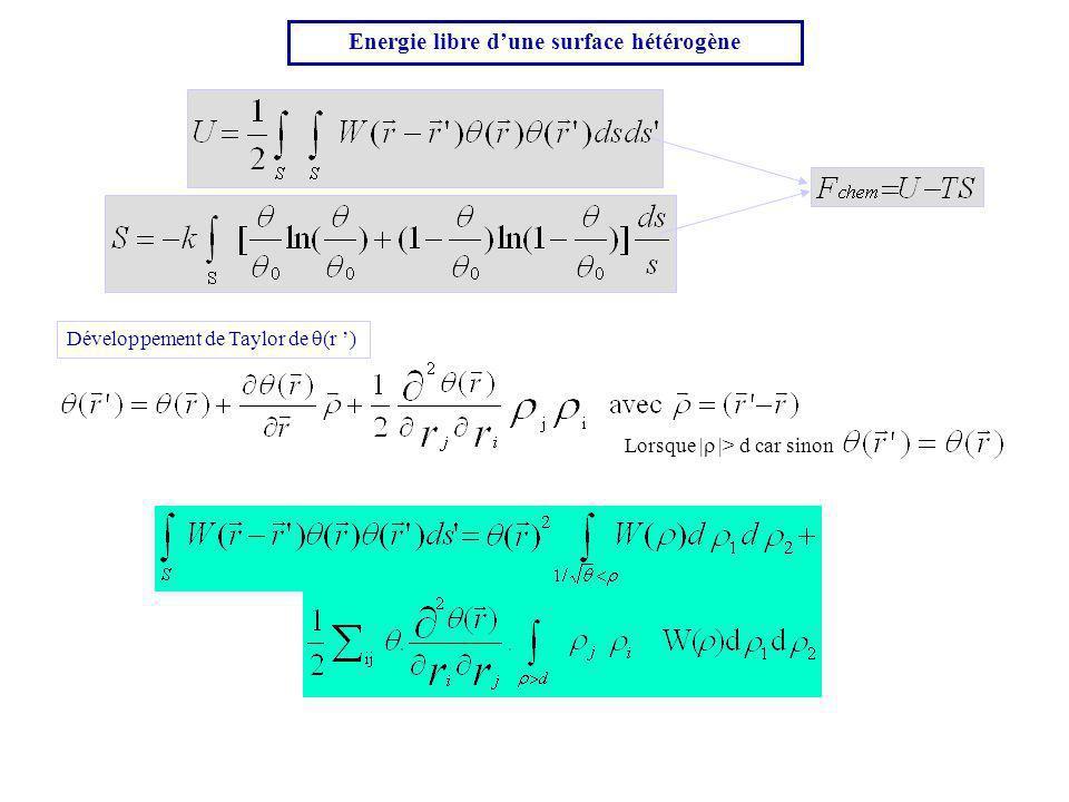 Energie libre dune surface hétérogène Développement de Taylor de (r ) Lorsque | |> d car sinon