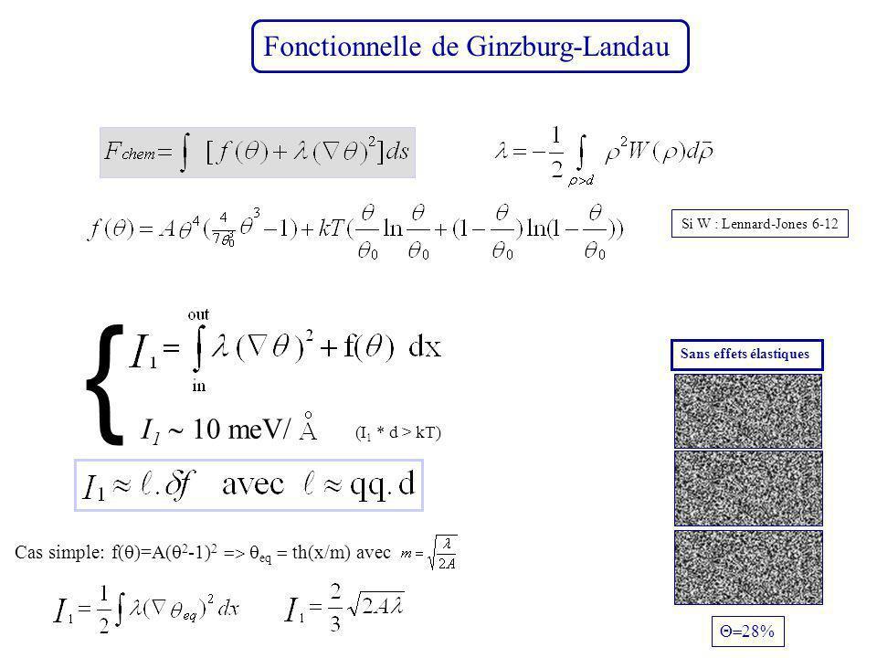 Fonctionnelle de Ginzburg-Landau Sans effets élastiques I 1 meV/ { (I 1 * d > kT) Cas simple: f( )=A( 2 -1) eq th(x/m) avec Si W : Lennard-Jones 6-12