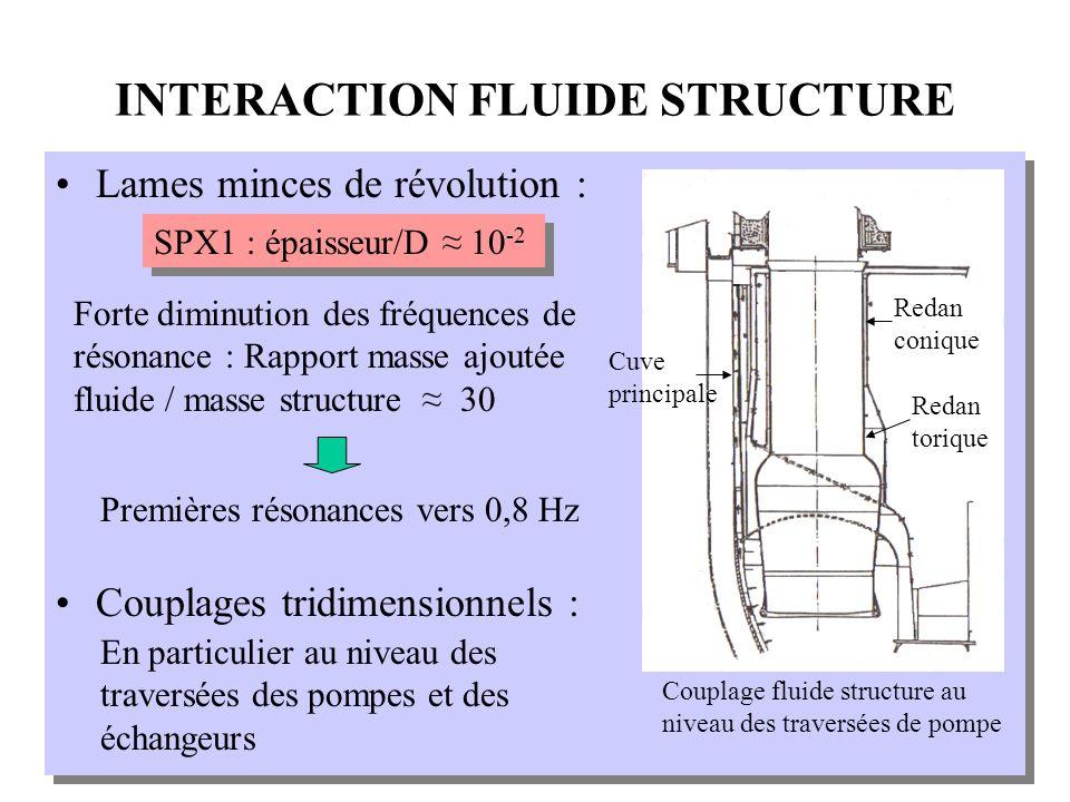 MODES DE BALLOTTEMENT Présence de surfaces libres dans le champ de pesanteur : Modes de ballottement importants pour les structures si : F = ω 2 D/g Exemple : coque cylindrique encastrée-libre couplée à une lame fluide avec surface libre (dimensions SPX1) : Evolution des fréquences de résonance en fonction de lordre azimutal.