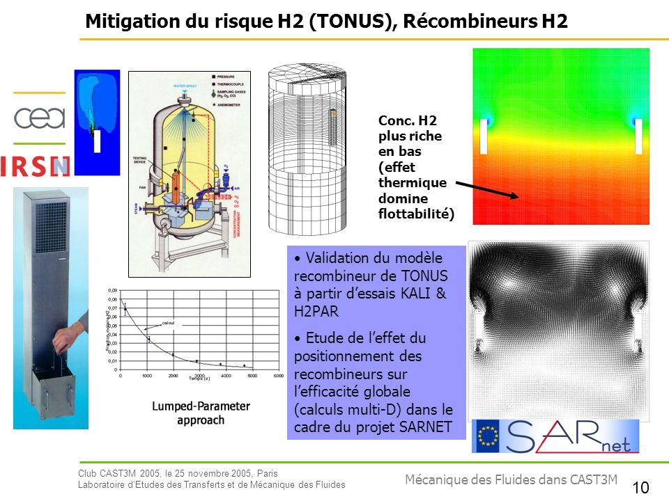 Club CAST3M 2005, le 25 novembre 2005, Paris Laboratoire dEtudes des Transferts et de Mécanique des Fluides 10 Mécanique des Fluides dans CAST3M Mitig