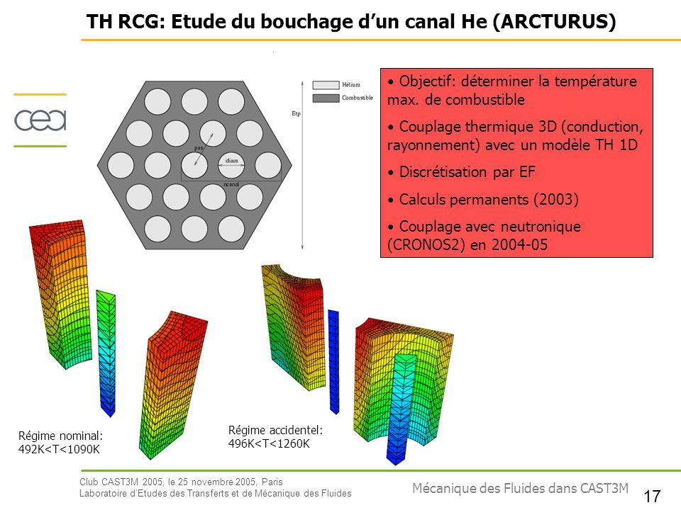 Club CAST3M 2005, le 25 novembre 2005, Paris Laboratoire dEtudes des Transferts et de Mécanique des Fluides 17 Mécanique des Fluides dans CAST3M TH RC