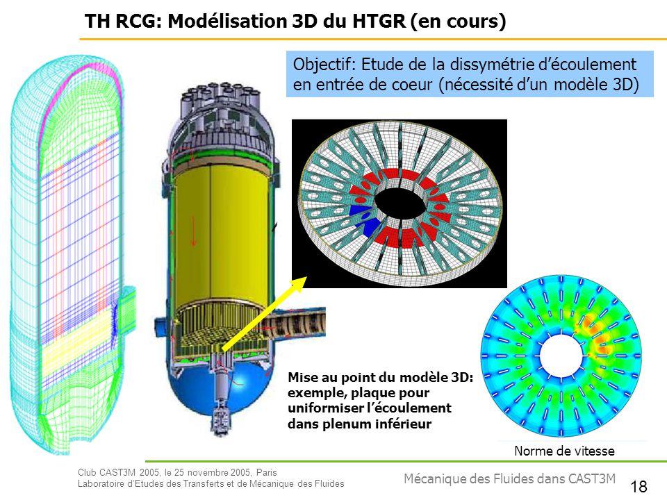 Club CAST3M 2005, le 25 novembre 2005, Paris Laboratoire dEtudes des Transferts et de Mécanique des Fluides 18 Mécanique des Fluides dans CAST3M TH RC