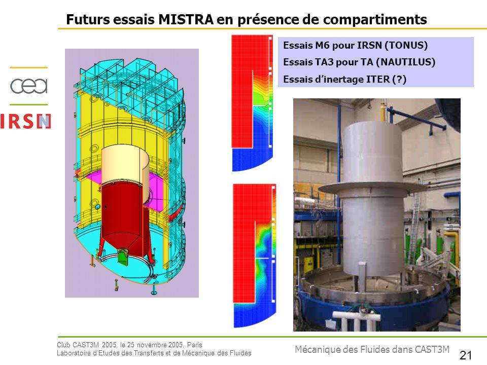 Club CAST3M 2005, le 25 novembre 2005, Paris Laboratoire dEtudes des Transferts et de Mécanique des Fluides 21 Mécanique des Fluides dans CAST3M Futur