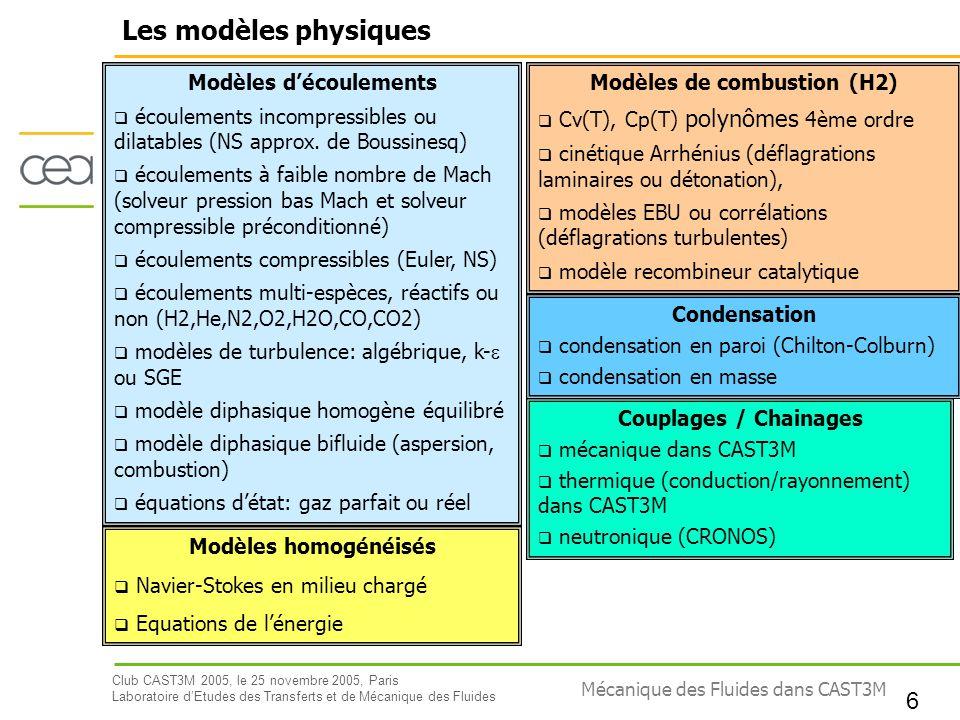 Club CAST3M 2005, le 25 novembre 2005, Paris Laboratoire dEtudes des Transferts et de Mécanique des Fluides 6 Mécanique des Fluides dans CAST3M Conden