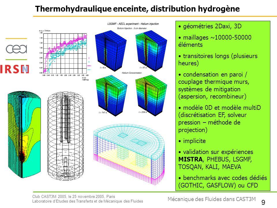 Club CAST3M 2005, le 25 novembre 2005, Paris Laboratoire dEtudes des Transferts et de Mécanique des Fluides 9 Mécanique des Fluides dans CAST3M géomét