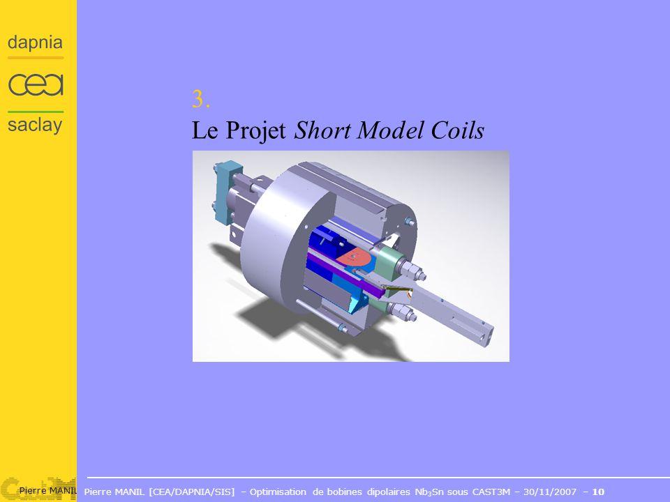 Pierre MANIL [CEA/DAPNIA/SIS] – Optimisation de bobines dipolaires Nb 3 Sn sous CAST3M – 30/11/2007 – 10 3.