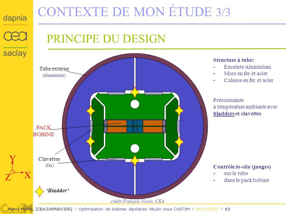 Pierre MANIL [CEA/DAPNIA/SIS] – Optimisation de bobines dipolaires Nb 3 Sn sous CAST3M – 30/11/2007 – 13 CONTEXTE DE MON ÉTUDE 3/3 PRINCIPE DU DESIGN Tube externe (aluminium) PACK BOBINE Clavettes (fer) Bladder crédit François Nunio, CEA Y X Z Structure à tube: - Enceinte Aluminium - Mors en fer et acier - Culasse en fer et acier Précontrainte à température ambiante avec bladders et clavettes Contrôle in-situ (jauges) - sur le tube - dans le pack bobine