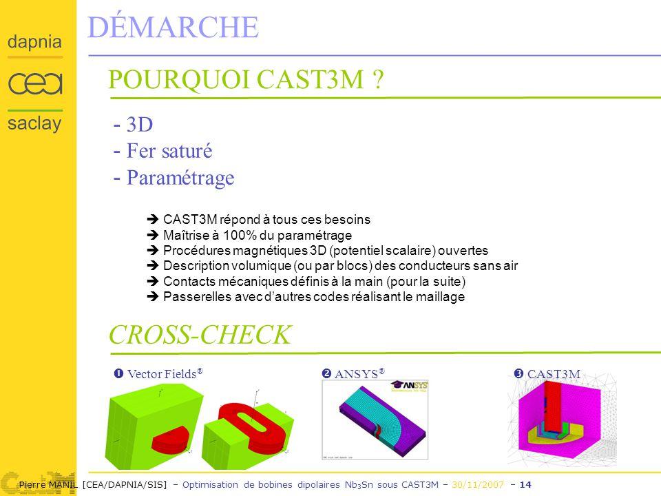 Pierre MANIL [CEA/DAPNIA/SIS] – Optimisation de bobines dipolaires Nb 3 Sn sous CAST3M – 30/11/2007 – 14 DÉMARCHE POURQUOI CAST3M .