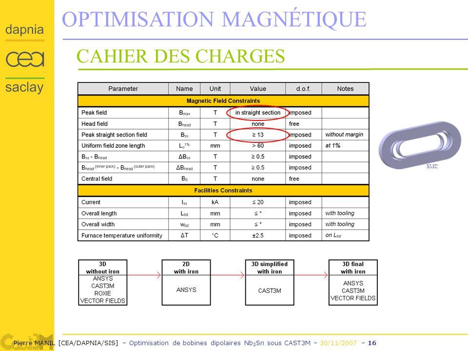 Pierre MANIL [CEA/DAPNIA/SIS] – Optimisation de bobines dipolaires Nb 3 Sn sous CAST3M – 30/11/2007 – 16 OPTIMISATION MAGNÉTIQUE CAHIER DES CHARGES SMC