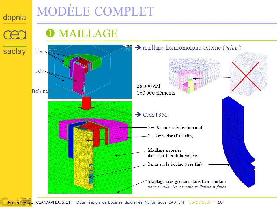 Pierre MANIL [CEA/DAPNIA/SIS] – Optimisation de bobines dipolaires Nb 3 Sn sous CAST3M – 30/11/2007 – 18 maillage homéomorphe externe (glue) CAST3M MODÈLE COMPLET 5 – 10 mm sur le fer (normal) 2 – 5 mm dans lair (fin) Maillage grossier dans lair loin de la bobine 2 mm sur la bobine (très fin) Maillage très grossier dans lair lointain pour simuler les conditions limites infinies MAILLAGE 28 000 ddl 160 000 éléments Fer Air Bobine