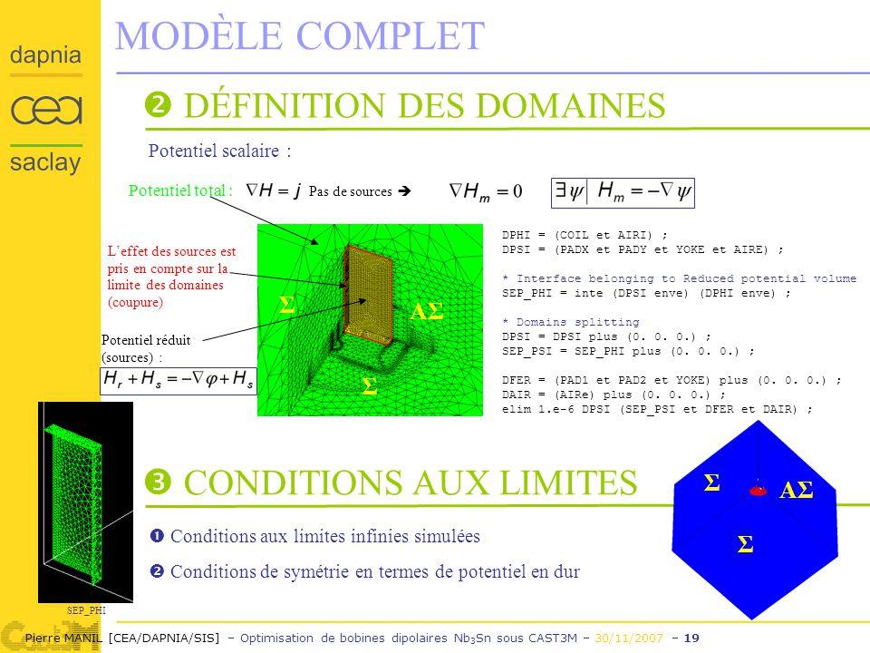 Pierre MANIL [CEA/DAPNIA/SIS] – Optimisation de bobines dipolaires Nb 3 Sn sous CAST3M – 30/11/2007 – 19 Potentiel scalaire : MODÈLE COMPLET DÉFINITION DES DOMAINES DPHI = (COIL et AIRI) ; DPSI = (PADX et PADY et YOKE et AIRE) ; * Interface belonging to Reduced potential volume SEP_PHI = inte (DPSI enve) (DPHI enve) ; * Domains splitting DPSI = DPSI plus (0.