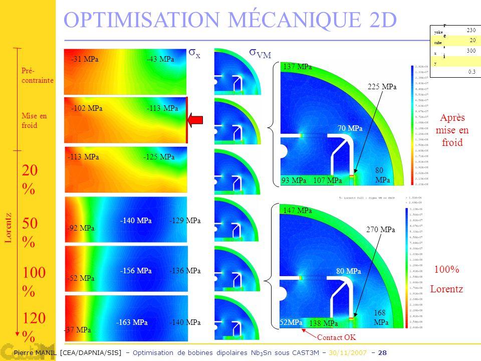 Pierre MANIL [CEA/DAPNIA/SIS] – Optimisation de bobines dipolaires Nb 3 Sn sous CAST3M – 30/11/2007 – 28 OPTIMISATION MÉCANIQUE 2D 0.3 µ 0 iyiy 300 ixix 20 e tube 230 r yoke -113 MPa-125 MPa -92 MPa -140 MPa-129 MPa -52 MPa -156 MPa-136 MPa -37 MPa -163 MPa-140 MPa 20 % 50 % 100 % 120 % 100% Lorentz 138 MPa 270 MPa 168 MPa 52MPa 80 MPa 147 MPa Contact OK Pré- contrainte Mise en froid σxσx σ VM -102 MPa-113 MPa -31 MPa-43 MPa Lorentz 107 MPa 225 MPa 80 MPa 93 MPa 70 MPa 137 MPa Après mise en froid