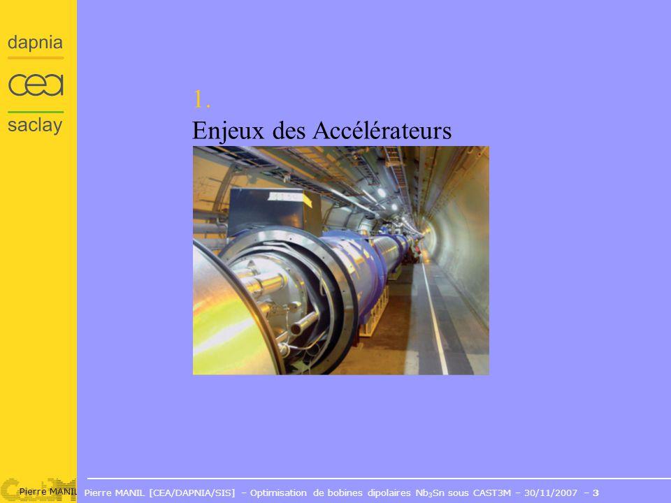 Pierre MANIL [CEA/DAPNIA/SIS] – Optimisation de bobines dipolaires Nb 3 Sn sous CAST3M – 30/11/2007 – 3 1.