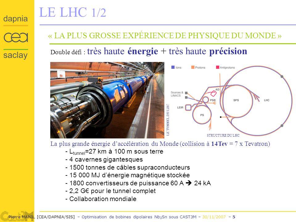 Pierre MANIL [CEA/DAPNIA/SIS] – Optimisation de bobines dipolaires Nb 3 Sn sous CAST3M – 30/11/2007 – 5 Double défi : très haute énergie + très haute précision La plus grande énergie daccélération du Monde (collision à 14Tev = 7 x Tevatron) - L tunnel =27 km à 100 m sous terre - 4 cavernes gigantesques - 1500 tonnes de câbles supraconducteurs - 15 000 MJ dénergie magnétique stockée - 1800 convertisseurs de puissance 60 A 24 kA - 2,2 G pour le tunnel complet - Collaboration mondiale LE LHC 1/2 « LA PLUS GROSSE EXPÉRIENCE DE PHYSIQUE DU MONDE » LE TUNNEL DU LHC STRUCTURE DU LHC