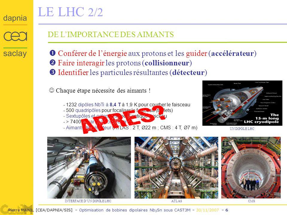 Pierre MANIL [CEA/DAPNIA/SIS] – Optimisation de bobines dipolaires Nb 3 Sn sous CAST3M – 30/11/2007 – 6 Conférer de lénergie aux protons et les guider (accélérateur) Faire interagir les protons (collisionneur) Identifier les particules résultantes (détecteur) Chaque étape nécessite des aimants .