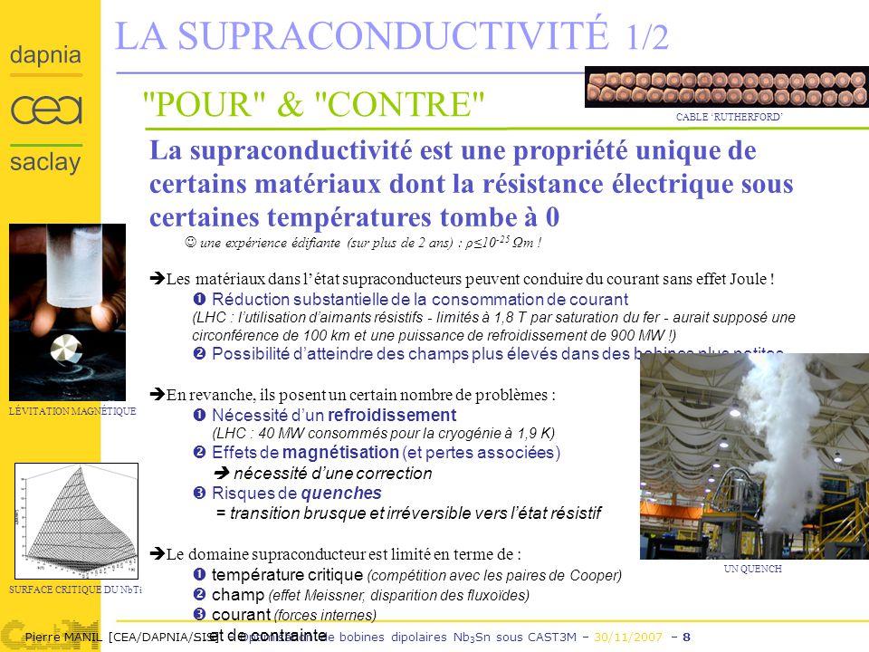 Pierre MANIL [CEA/DAPNIA/SIS] – Optimisation de bobines dipolaires Nb 3 Sn sous CAST3M – 30/11/2007 – 8 LA SUPRACONDUCTIVITÉ 1/2 POUR & CONTRE La supraconductivité est une propriété unique de certains matériaux dont la résistance électrique sous certaines températures tombe à 0 une expérience édifiante (sur plus de 2 ans) : ρ10 -25 Ωm .