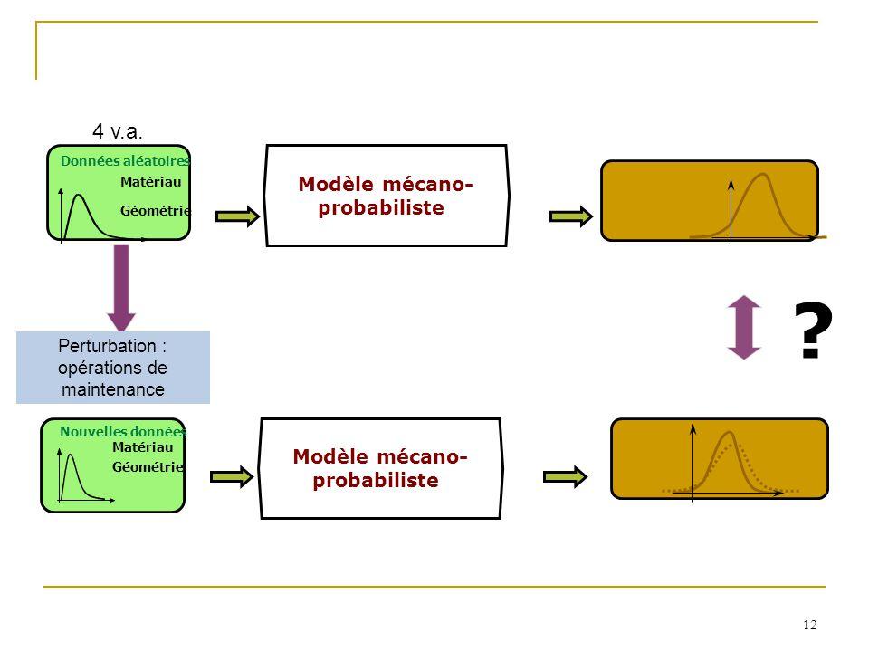 12 Modèle mécano- probabiliste Matériau Géométrie Données aléatoires Modèle mécano- probabiliste Matériau Géométrie Nouvelles données Perturbation : opérations de maintenance .