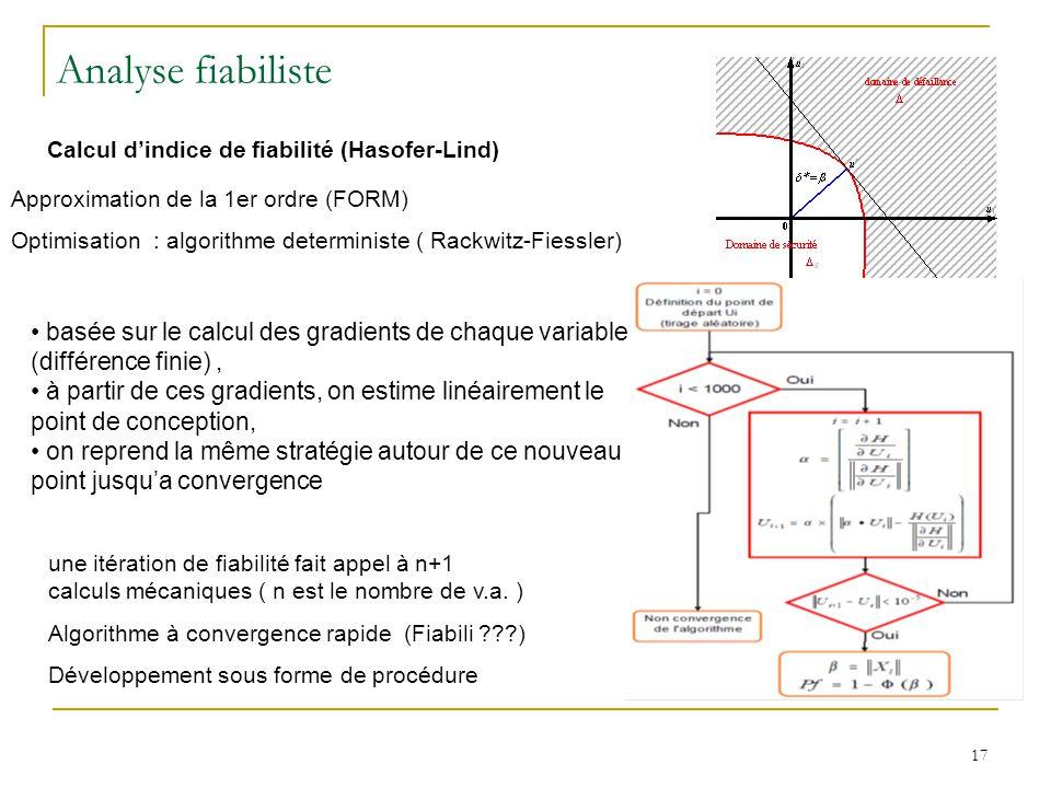 17 Analyse fiabiliste Calcul dindice de fiabilité (Hasofer-Lind) Approximation de la 1er ordre (FORM) Optimisation : algorithme deterministe ( Rackwit