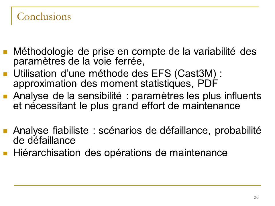 20 Méthodologie de prise en compte de la variabilité des paramètres de la voie ferrée, Utilisation dune méthode des EFS (Cast3M) : approximation des m