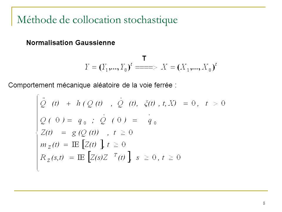 8 Comportement mécanique aléatoire de la voie ferrée : Méthode de collocation stochastique T Normalisation Gaussienne