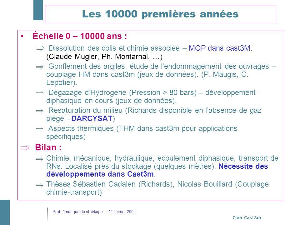 Club Cast3m Problématique du stockage – 11 février 2005 Les 10000 premières années Échelle 0 – 10000 ans : Dissolution des colis et chimie associée –