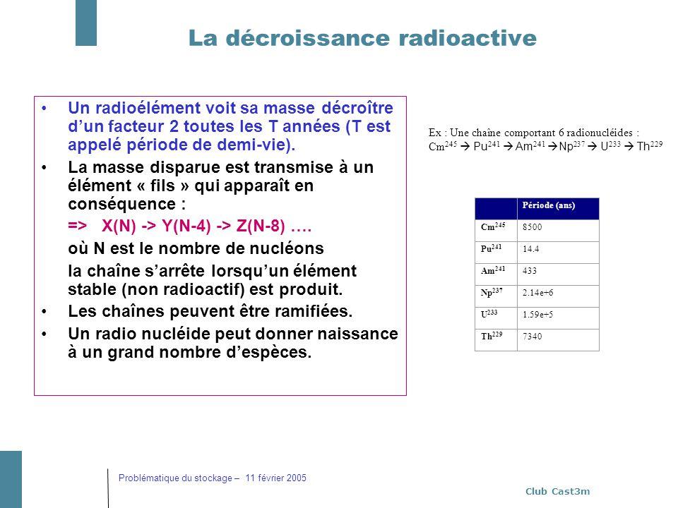 Club Cast3m Problématique du stockage – 11 février 2005 La décroissance radioactive Un radioélément voit sa masse décroître dun facteur 2 toutes les T