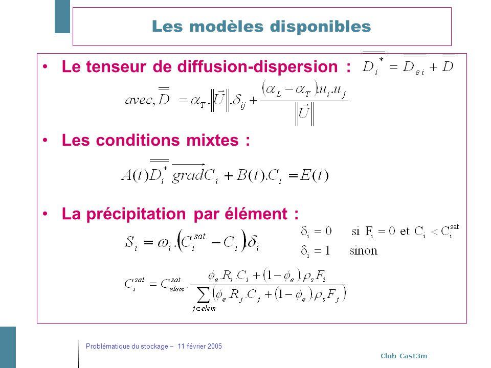 Club Cast3m Problématique du stockage – 11 février 2005 Les modèles disponibles Le tenseur de diffusion-dispersion : Les conditions mixtes : La précip